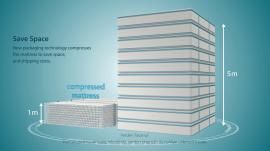 compressed mattress