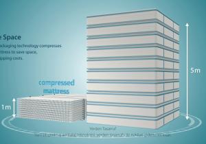 Compressed Mattress infografik çalışma