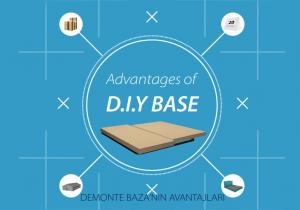 Dıy- Base infografik çalışma
